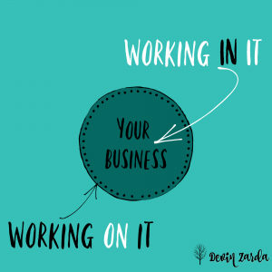 Working ON Your Business